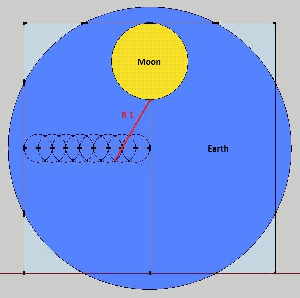 earth and moon ratio